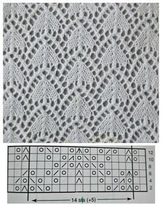 Ideas For Knitting Sweaters Diy Texture Lace Knitting Stitches, Knitting Machine Patterns, Crochet Stitches Patterns, Knitting Charts, Lace Patterns, Knitting Socks, Vintage Sewing Patterns, Knitting Ideas, Knit Lace