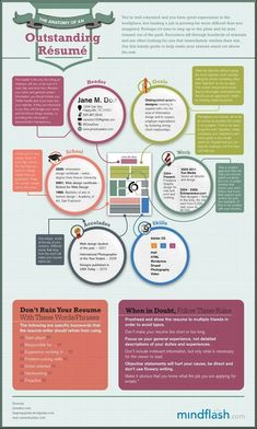 What about a resumé done as an infographic instead?.  I think I'm on to something.    Anatomy of an outstanding Public Relations résumé via PR Daily
