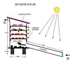Printing Education For Kids Printer Solar Energy Infographic Charts