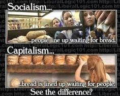 Throughout history there have been two basic forms of social organization: collectivism and individualism. In the twentieth-century collectivism has taken many forms: socialism, fascism, nazism, welfare-statism and communism are its more notable variations. The only social system commensurate with individualism is laissez-faire capitalism.