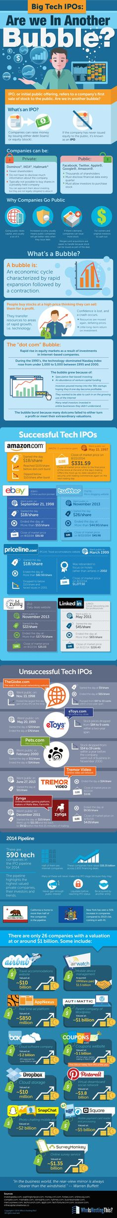 Big Tech IPOs: Are We in Another Bubble? #infographic #TechIPO #Stock #Investment