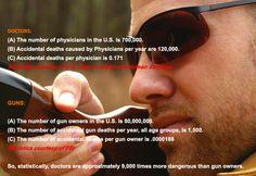 Doctors vs. Guns (statistics)