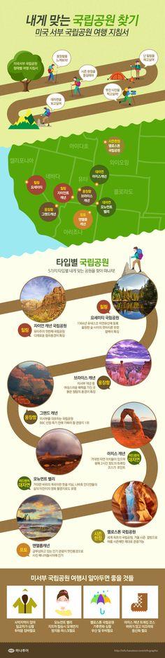 미국 서부 국립공원 여행 지침서에 관한 인포그래픽