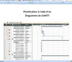 Free gantt chart template for powerpoint gantt chart pinterest cours planification avec diagramme de gantt ccuart Choice Image