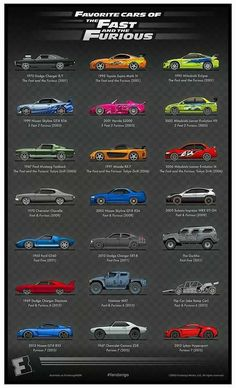 Cars Discover Celebrate the Anniversary of . - Fast and Furious - . - Celebrate the Anniversary of Fast and Furious celebrate - Fast And Furious Carros Jdm Film Cars Movie Cars Design Autos Car Memes Car Logos Car Brands Logos Nissan Skyline Fast And Furious, Tmax Yamaha, Film Cars, Movie Cars, Design Autos, Porsche 918 Spyder, Audi Rs6, Car Memes, Car Humor