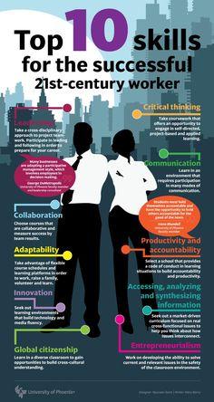 Die Top 10 Skills für erfolgreiche Arbeiter des 21. Jahrhunderts - nette #Infografik #HR #Karriere