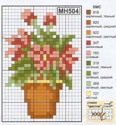 Flower pot chart