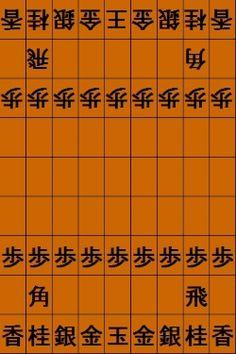 将棋プログラムは、人工知能を学ぶのにぴったりな題材です。コンピュータに将棋の指し手を考えさせるには、昔ながらの記号処理的人工知能から、最近の機械学習まで、幅広く使う必要があるためです。それよりも何よりも、将棋という題材は楽しく盛り上がります。