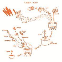 La soupe de carottes de Katie Selly, dans un livre de recette qui se passe (presque) des mots - Dessine moi un plat