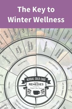 Herbal Cold Care Chart (Free PDF)