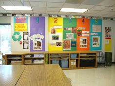 Grade level project wall at school.-- I did this a few years ago and loved it!  I used the idea for the famous artist each grade was learning about.