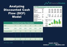 Financial Modeling, Flow, Templates, Learning, Stencils, Studying, Vorlage, Teaching, Models