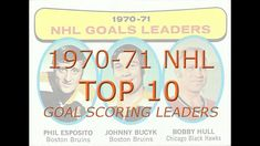 A look at the top ten goal scoring leaders for the NHL season. It was a record breaking year with Phil Esposito putting up 76 goals. Bobby Hull, Bobby Orr, Top 10 Goals, Phil Esposito, Nhl Season, Buffalo Sabres, Hockey Cards, Toronto Maple Leafs, New York Rangers