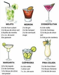 Liquor Drinks, Cocktail Drinks, Alcoholic Drinks, Drink Recipe Book, Cocktail Illustration, Alcohol Drink Recipes, Classic Cocktails, Coffee Recipes, Mixed Drinks