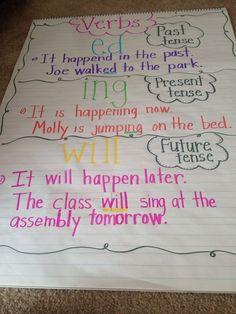 past present future anchor chart - Yahoo Image Search Results Grammar Activities, Teaching Grammar, Teaching Writing, Teaching English, Teaching Ideas, Creative Teaching, Teaching Style, Grammar Worksheets, English Writing