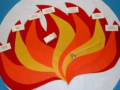 "holy spirit craft - use construction paper so that each child can creat their own ""fire"""