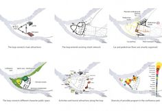 East Manchester Strategic Masterplan - karres en brands