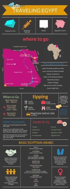 Egypt Travel Cheat Sheet; Sign up at www.wandershare.com for high-res images. Egypt | مصر