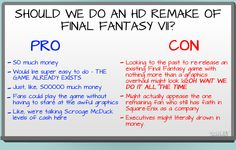 Square-Enix executives' pros and cons on a Final Fantasy VII HD remake.