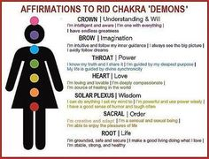 GREAT VISUAL: JUST SAY THEM IN YOUR MIND. Starting with ROOT CHAKRAI've been…