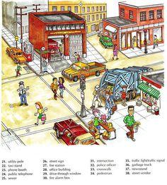 Lugares de vocabulario ciudad alrededor de la ciudad Inglés lección | Aprendizaje de Inglés Básico, a Avanzado Más de 700 lecciones en línea y ejercicios libres | Scoop.it