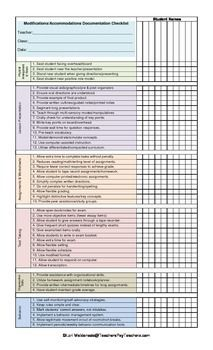 "Who else wants to ""cover all bases"" when it comes to intervention documentation? This is a comprehensive checklist designed for working with special needs students who require modifications and accommodations. Classroom Behavior, Special Education Classroom, School Classroom, 6th Grade Special Education, Classroom Ideas, Student Behavior, Physical Education, Science Resources, Science Lessons"