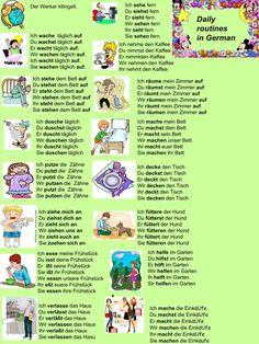 Daily routines in German part 1 -- Achtung: es sind Fehler auf dem Bild! Study German, German English, Learn German, German Grammar, German Words, German Language Learning, Language Study, German Resources, Deutsch Language