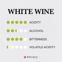 what makes white wine age well http://winefolly.com/tutorial/deciding-how-long-age-wine/
