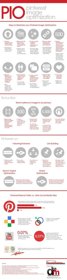 #Pinterest Image Optimization: Make the Best Pins!