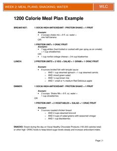 1200 Calorie Diet Menu Sample. Mayo Medical institution Eating regimen Plan The Mayo Health center Plan is a food plan software in keeping with the clinic's healthy weight pyramid. The Mayo Clinic is thought to be through most high dietitians and health experts as one of the crucial credible health... Read the rest of this entry » http://diet.weight-loss-infos.com/?p=26925