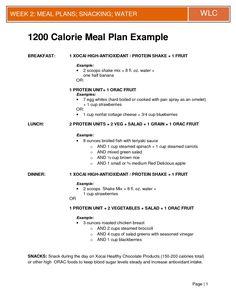 Calorie Diabetic Diet Meal Plan Calorie Diabetic Diet Menu How To Reverse Diabetes Sshey