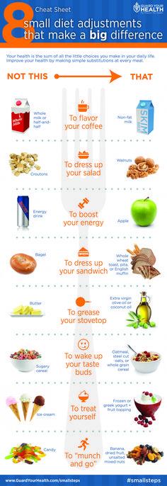dieta pentru pacienții cu varicoză