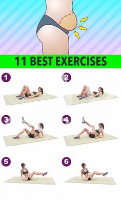 Full Body Gym Workout, Gym Workout Videos, Gym Workout For Beginners, Flat Belly Workout, Abs Workout Routines, Fitness Workout For Women, Fitness Workouts, Butt Workout, Fitness Routines