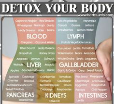 Essential oils have been used for thousands of years in various cultures for…
