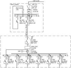 Схема однофазного электрического щита для частного дома Floor Plans, Electronics, Building, Home Decor, Homemade Home Decor, Buildings, Decoration Home, Construction, Floor Plan Drawing