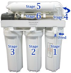 How many stages are required for a reverse osmosis system? See more: http://www.reverseosmosisguides.com/how-many-stages-reverse-osmosis-system/ The number of filtration stages required by a reverse osmosis system is often a question a lot of people ask. There are different types of systems available and they all vary based on their filtration stages.