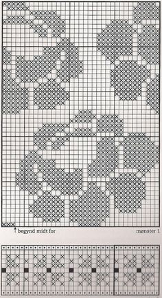 Opskrift Imiteret pelsjakke i Mayflower Fake Fur. Smart jakke, med det f& Filet Crochet Charts, Knitting Charts, Knitting Patterns, Crochet Patterns, Fair Isle Chart, Fair Isle Pattern, Fillet Crochet, Fair Isles, Crochet Girls