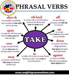 Phrasal Verbs – TAKE, Definitions and Example Sentences – English Grammar Here – English Lessons Teaching English Grammar, English Writing Skills, English Language Learning, English Lessons, Easy Grammar, Grammar Rules, Academic Writing, French Language, Learning Spanish