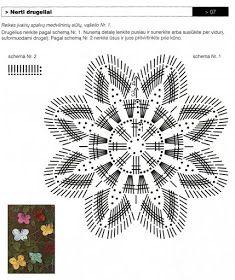 Il blog di Vera Maglia&Uncinetto: schema farfalla uncinetto