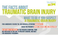 In the event of a severe #TraumaticBrainInjury it's important to immediately call 911. #TBI #braininjury #brain #infographic