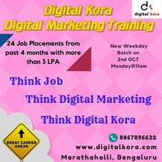Practical Digital Marketing Training In Marathahalli Bangalore