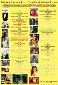 Shri Mataji Nirmala Devi Timeline of Selected Events