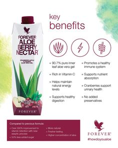 Benefits of Berry Nectar + pure inner leaf aloe vera gel + Rich in Vitamin C + Cranberries support urinary health + Promotes a healthy immune system + Supports healthy digestion Contains no added preservatives Aloe Vera Gel Forever, Forever Living Aloe Vera, Forever France, Forever Aloe Berry Nectar, Aloe Drink, Forever Living Business, Forever Living Products, Marketing, Cranberries