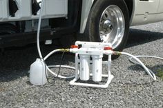 Choosing the Best RV Water Filter - What You Need to Know