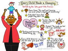 "RT Sylvia Duckworth: New #sketchnote: ""Every Child Needs a Champion"" Rita Pierson #edchat cc Doug Peterson Karen Bosch George Couros Kasey Bell https://twitter.com/sylviaduckworth/status/624226072117297154/photo/1?utm_content=bufferb19bc&utm_medium=social&utm_source=pinterest.com&utm_campaign=buffer"