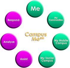 BlueLeap Consulting - Oracle RightNow CX Solution CampusMe: An Immersive Student Lifecycle Experience Search Engine Optimization, Thats Not My, University, Student, Technology, Business, Tech, Tecnologia, Store