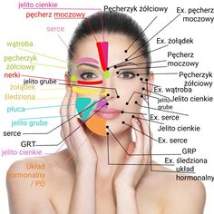 refleksjologiatwarz Face Exercises, Reflexology, Tai Chi, Reiki, Natural Remedies, Health Tips, Mental Health, Medicine, Yoga
