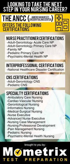 Informatics Nursing | Ancc | Pinterest