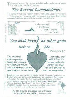 Covenant, 2nd Commandment