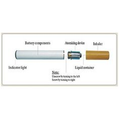 the best Electronic Cigarette Starter kits on the Market.